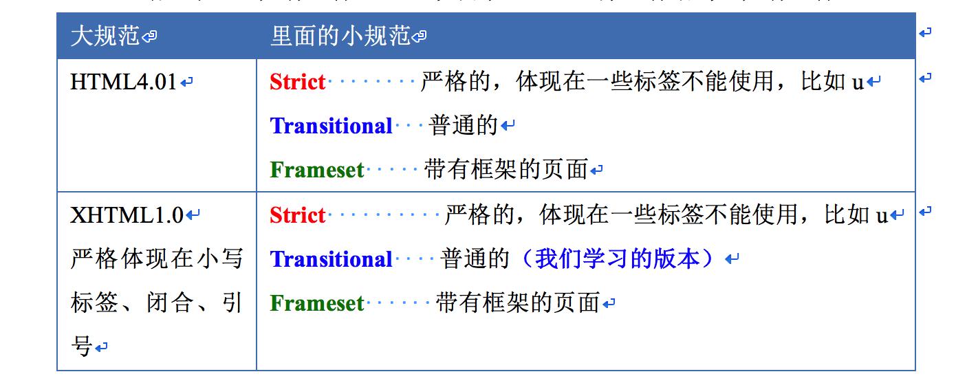 中国哲学 6
